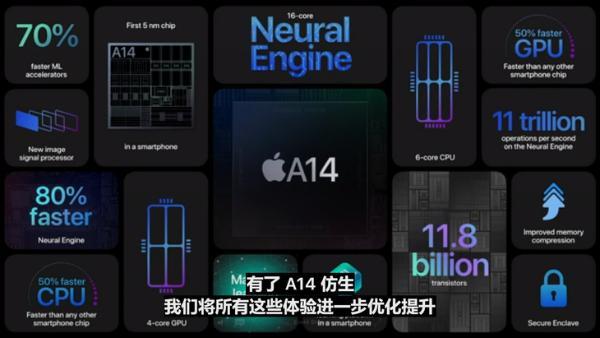 iPhone 12搭载A14仿生芯片 5nm工艺