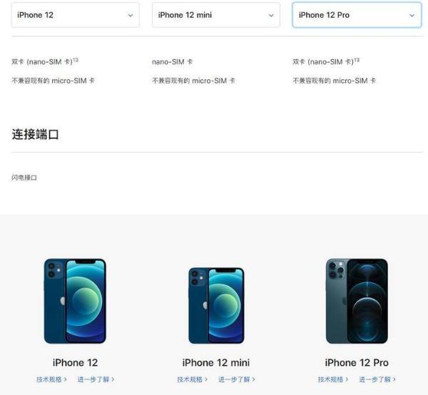 一大遗憾,iPhone 12mini只有单卡