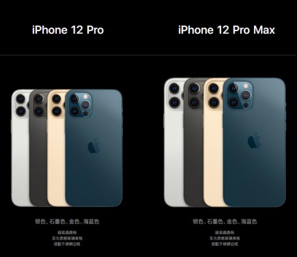 iPhone 12/ mini/ Pro/ Pro Max,哪款机型适合你?
