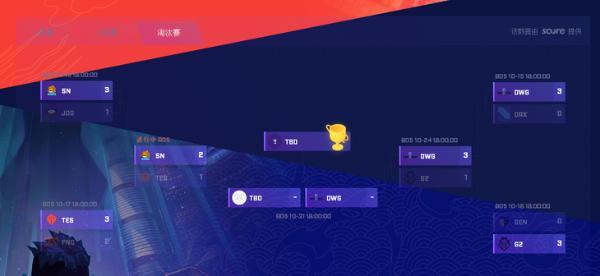 《英雄联盟》S10全球总决赛DWG率先晋级决赛