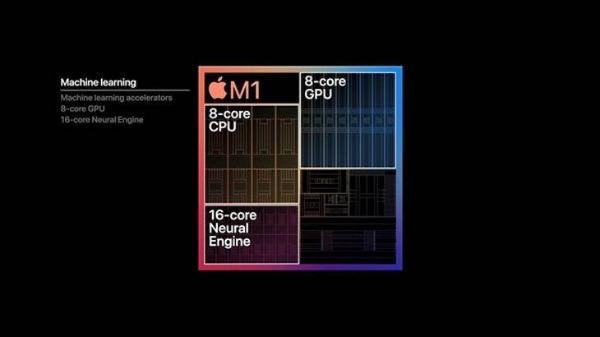 M1芯片真能吊打英特尔?从苹果这些动作可见未必