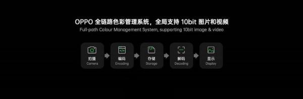 OPPO Find X3曝光:顶级屏幕125W闪充
