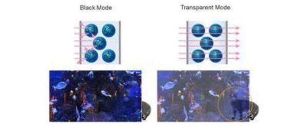 松下发布透明商用显示器 将于12月上市