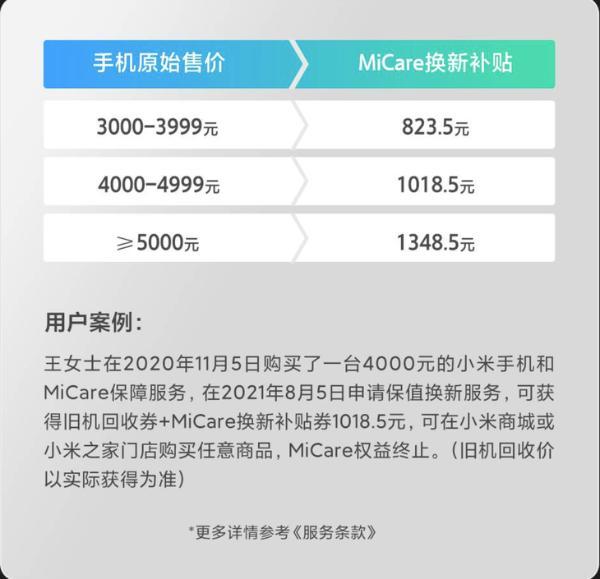 小米MiCare服务上线:免费换屏、延保一年、保值换新