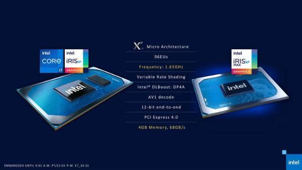 Xe架构独显首秀!英特尔发布锐炬Xe MAX独显
