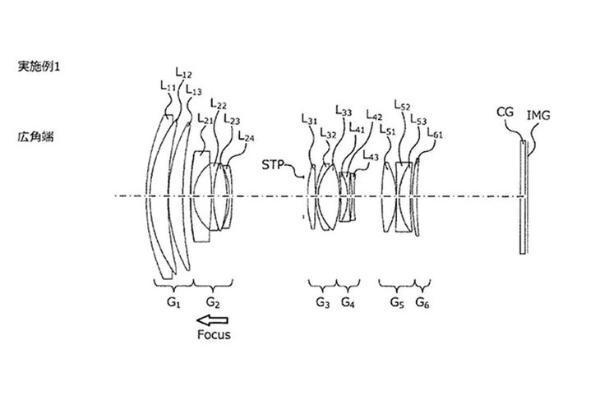 规格十分吸引人 腾龙2支新微单镜头专利曝光