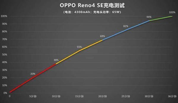 OPPO联名士力架超闪能量棒来袭,随时恢复活力