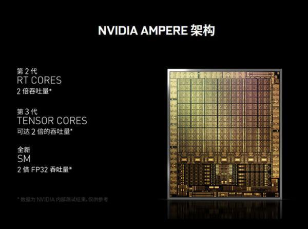 RTX3060和RTX3050曝光:显存最大12GB