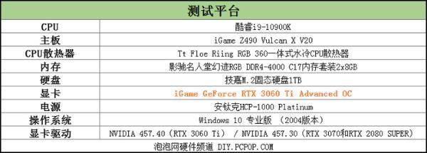 iGame RTX3060Ti评测:能量满满战力十足