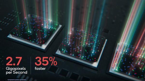2021年手机三摄潜力将进一步被骁龙888挖掘