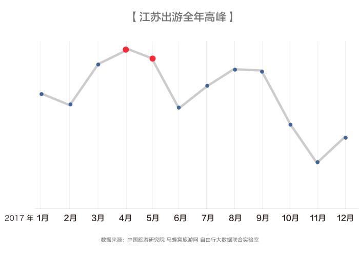 华东区域旅游:长三角旅游一体化发展成效凸显