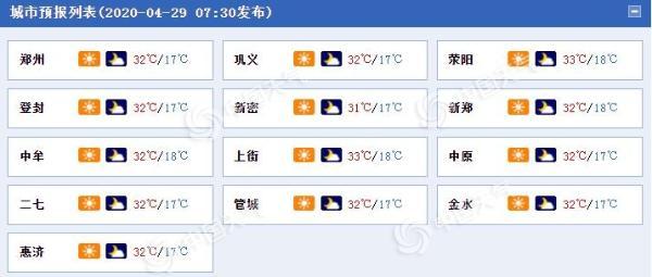 """河南今天开启""""火箭式""""升温 """"五一""""假期或现强对流天气"""