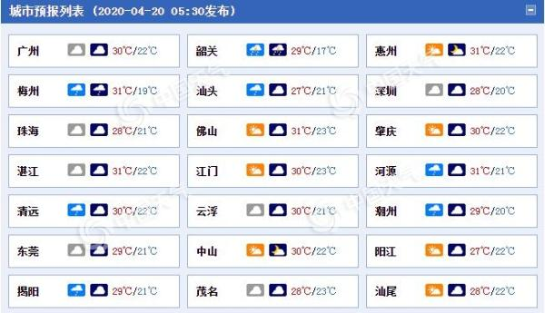 广东明起三天受冷空气影响气温连降 粤西粤北局地有大到暴雨