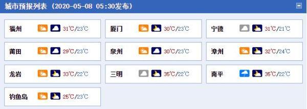 今明天福建强对流天气频发 35℃高温区域再扩张