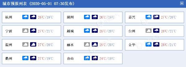 浙江五一假期雨水开场 北部西部部分地区今有中到大雨