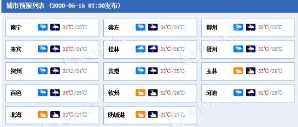又来!大暴雨+强对流齐袭广西,柳州桂林等地需防次生灾害