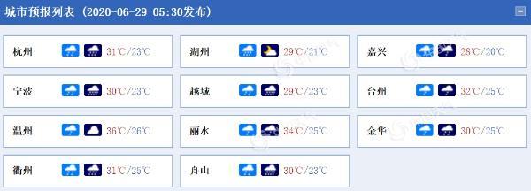 雨又来!浙江今明雨水再起 中北部局地有暴雨