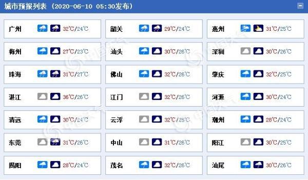 广东粤北等地今日雨势仍强 局地暴雨伴8级大风
