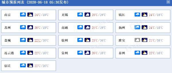 """江苏今日雨水仍""""叨扰"""" 明起雨水""""退场""""闷热回归"""