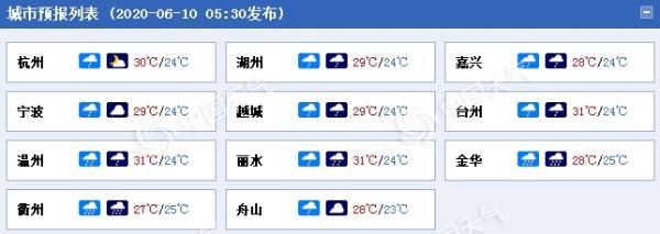 潮湿+闷热!今明天浙江雷阵雨来袭 局部暴雨并伴强对流天气