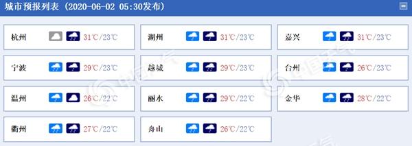 """雨雨雨!浙江西部北部今明两天""""雨不休"""" 明天局地有暴雨"""