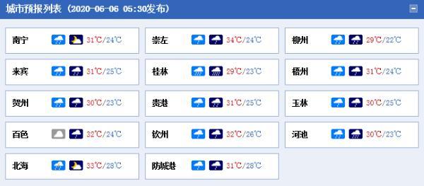 雨不休!广西桂林柳州等地今明天仍有强降雨 局地或现大暴雨