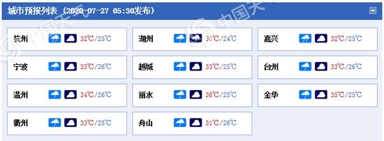 今天浙江局地雨势较强 明起晴热高温来袭注意防暑