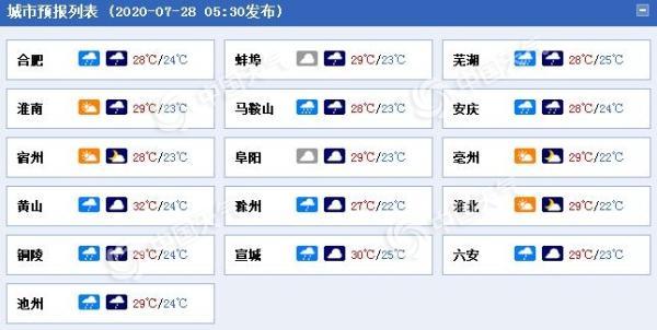 安徽今明两天雨水连连 江淮间南部到江南局地今有暴雨