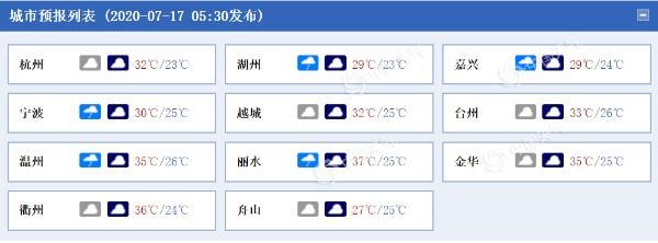 """雨渐弱!浙江今明天多云为主 午后偶有雷雨""""叨扰"""""""