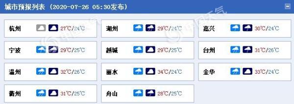 浙江未来三天多阴雨 今日雨势较大局地将有暴雨