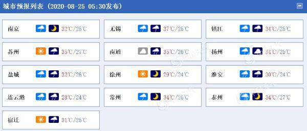 江苏今天阴雨上线 明日长江以北地区局地有大到暴雨