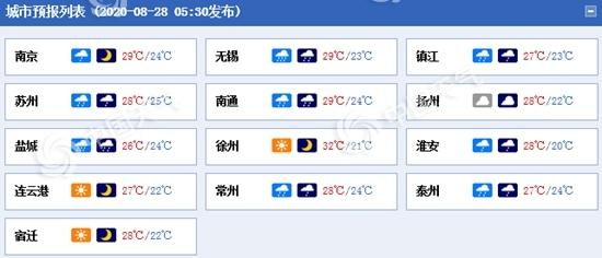 """江苏今明两天雨水""""刷屏"""" 沿江和苏南部分地区或有暴雨"""