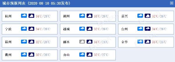 注意!浙江西北部地区今日雨势较强 局地有暴雨