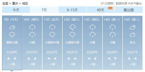 华西秋雨来了!本周川渝黔降雨不断局地雨量或破纪录