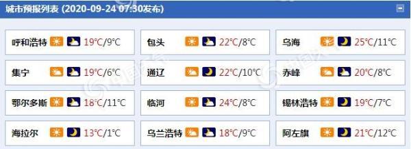 内蒙古今起三天雨水仍频繁 早晚寒凉需注意添衣保暖