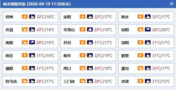 明起河南较强降雨来袭 下周初降温明显