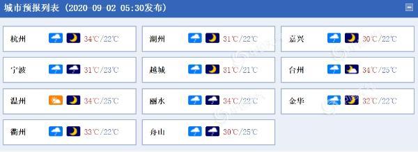 今明天浙江雨势减弱 部分地区仍有雷阵雨来扰