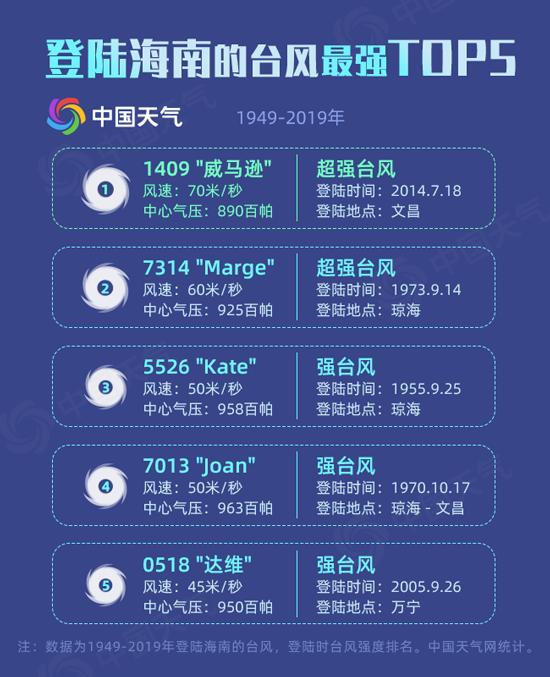 手心影视播放器黄色_手心影院sx7me永久官网_手心影院2020最新版