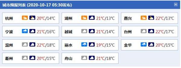 浙江周末两天阴雨在线 沿海阵风可达8级左右