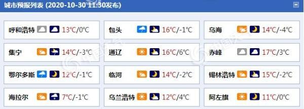 风雨雪齐袭!冷空气今起影响内蒙古 呼伦贝尔等地风寒效应明显