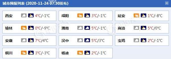 谨防道路结冰!陕西今天仍有雨雪 最低气温大多在冰点之下