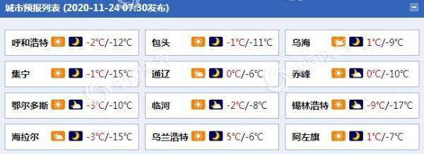 天寒地冻!内蒙古呼伦贝尔等地仍有降雪 局地最低温-30℃