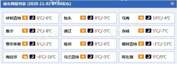 大风预警!内蒙古今后三天阵风可达7级 中东部地区今有降雪