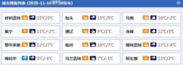 内蒙古将迎今年入冬以来最强雨雪天气 赤峰通辽等地局地暴雪
