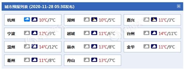 """浙江周末两天阴冷持续 气温低迷偶有小雨""""叨扰"""""""
