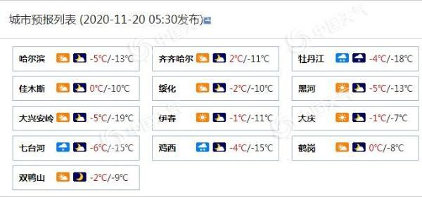 黑龙江鸡西牡丹江等地有中雪 大部地区最高气温将降至冰点以下