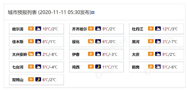 黑龙江大部今日雨雪暂歇气温升 明日黑河等地又有阵雪侵扰