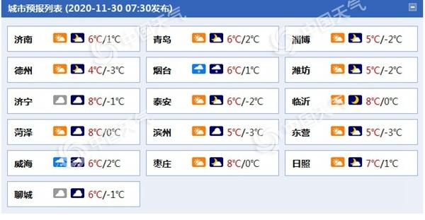 冷冷冷!雨雪降温扰山东 鲁中山区等地最低气温仅零下5℃上下