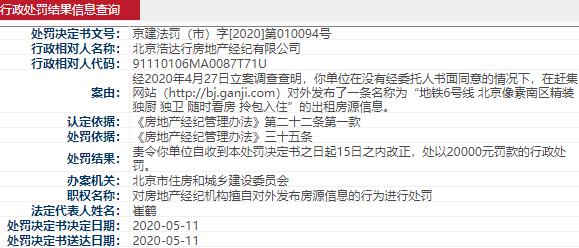 浩达行擅自对外发布房源信息遭罚 3月被列入经营异常名录