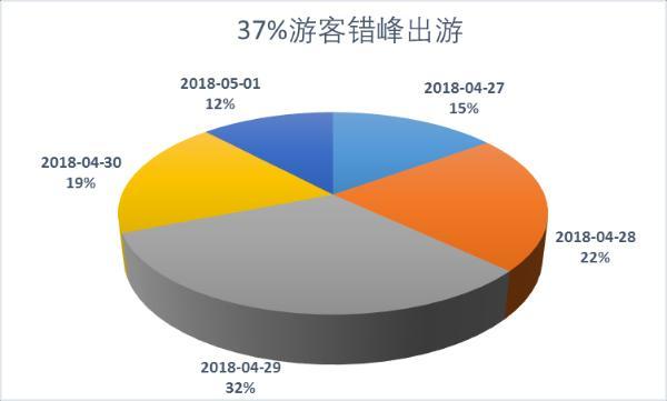 日本2018年人口总数量_日本人口老龄化的三大惊人事实